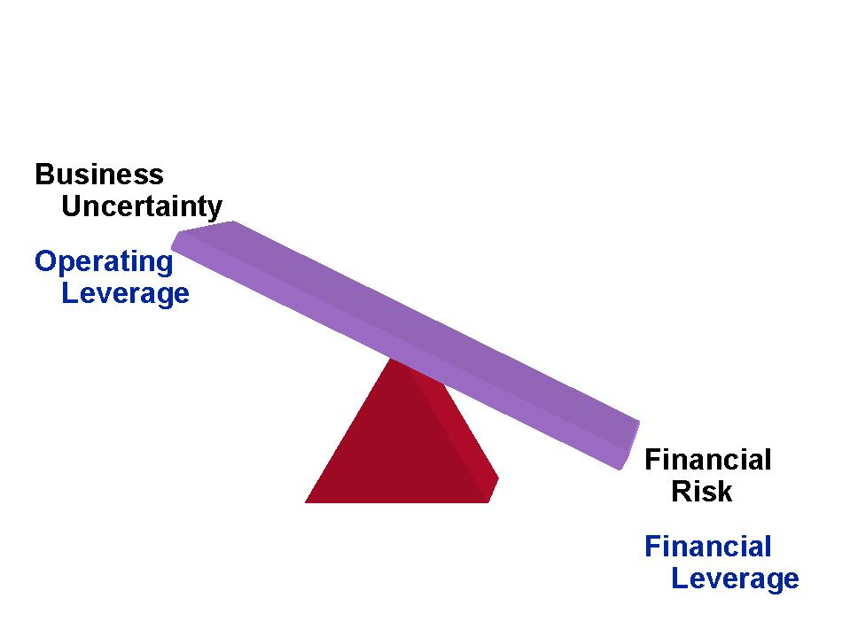 the necessary of financial risk management Financial risk management for management accountants liquidity risks, cash flow risk, and financing risks the importance of these risks will vary from one organization financial risk management choices available to pietrolunga.